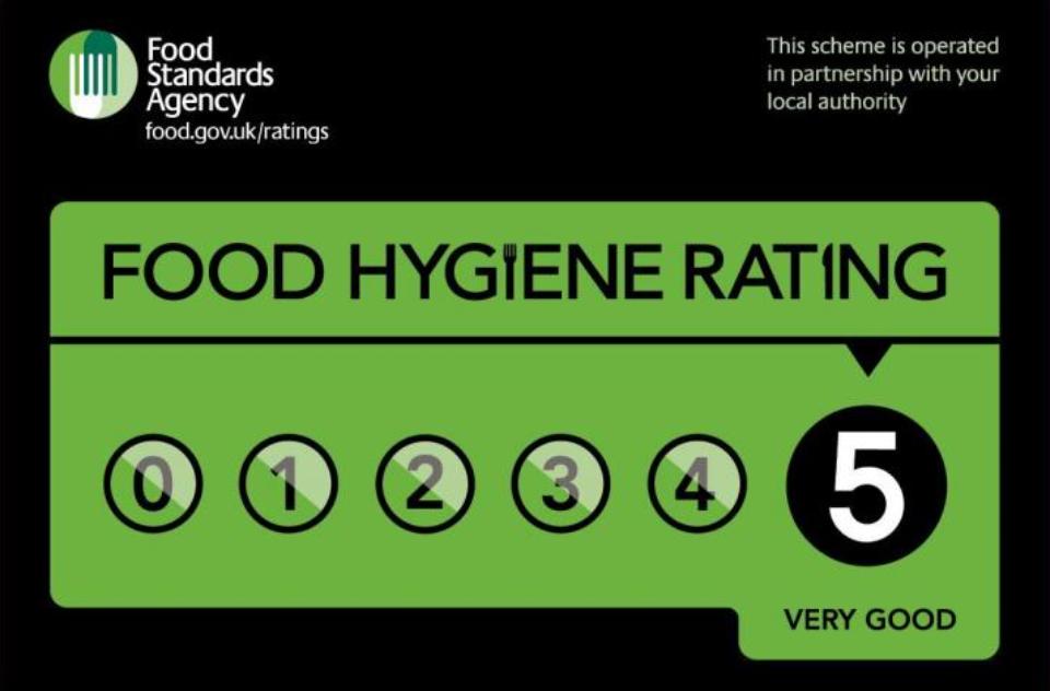 Hygiene Score